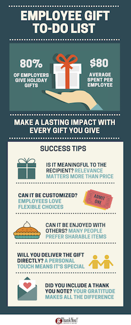 For gift ideas employees will love check out the infographic from gThankYou!